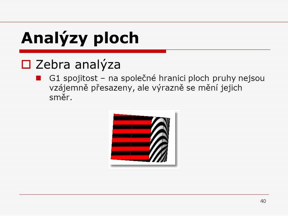 40 Analýzy ploch  Zebra analýza G1 spojitost – na společné hranici ploch pruhy nejsou vzájemně přesazeny, ale výrazně se mění jejich směr.