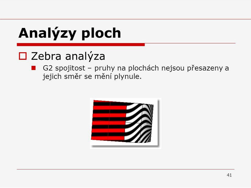 41 Analýzy ploch  Zebra analýza G2 spojitost – pruhy na plochách nejsou přesazeny a jejich směr se mění plynule.