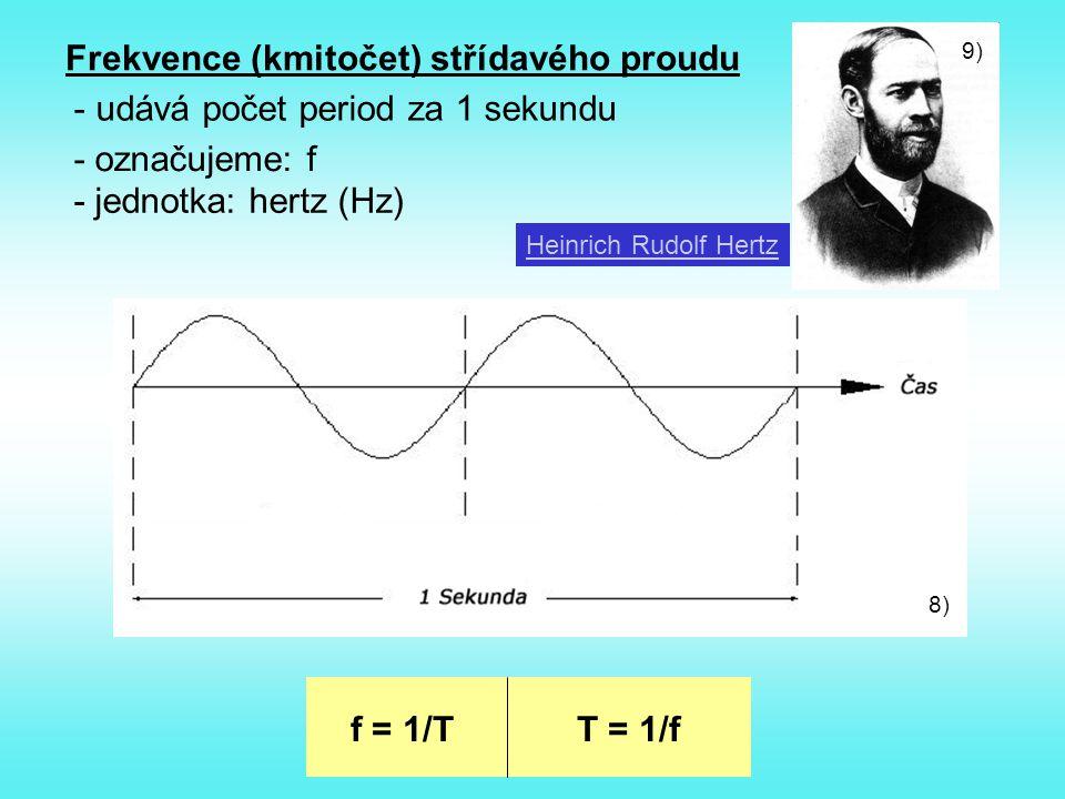 8) - udává počet period za 1 sekundu Frekvence (kmitočet) střídavého proudu - označujeme: f - jednotka: hertz (Hz) f = 1/TT = 1/f 9) Heinrich Rudolf H