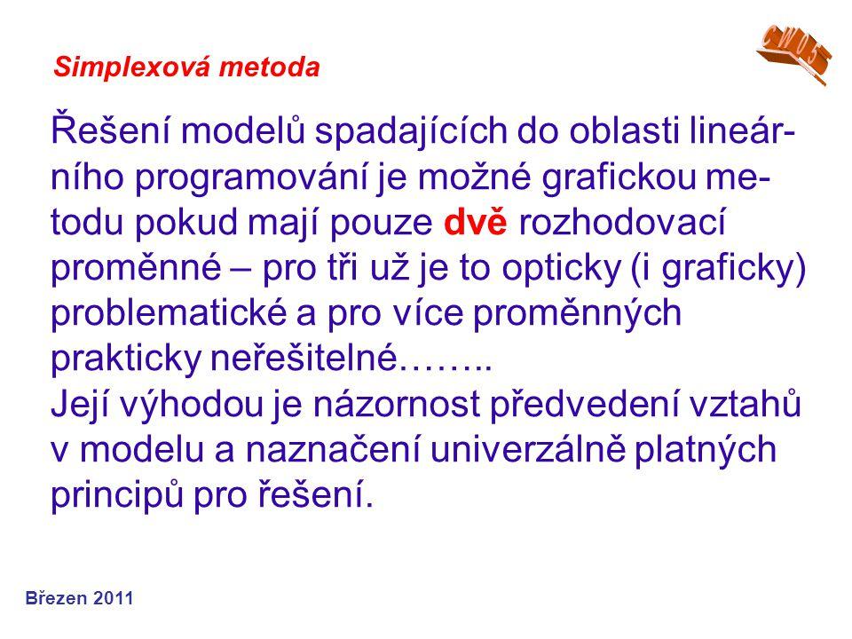 * bazické, nebazické a parametrické řeše- ní pro soustavu lineárních rovnic o n – pro- měnných převedenou do kanonického tvaru – kanonické proměnné s koeficienty vytváře- jícími jednotkovou matici, se nazývají bazické a ostatní proměnné jsou nebazické Simplexová metoda - postupy řešení Březen 2009
