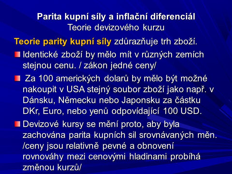Parita kupní síly a inflační diferenciál Teorie devizového kurzu Teorie parity kupní síly zdůrazňuje trh zboží.