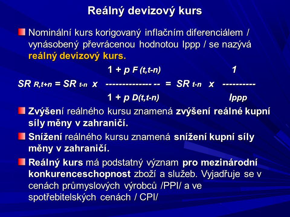 Reálný devizový kurs Nominální kurs korigovaný inflačním diferenciálem / vynásobený převrácenou hodnotou Ippp / se nazývá reálný devizový kurs.