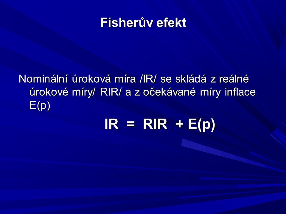 Fisherův efekt Nominální úroková míra /IR/ se skládá z reálné úrokové míry/ RIR/ a z očekávané míry inflace E(p) IR = RIR + E(p)
