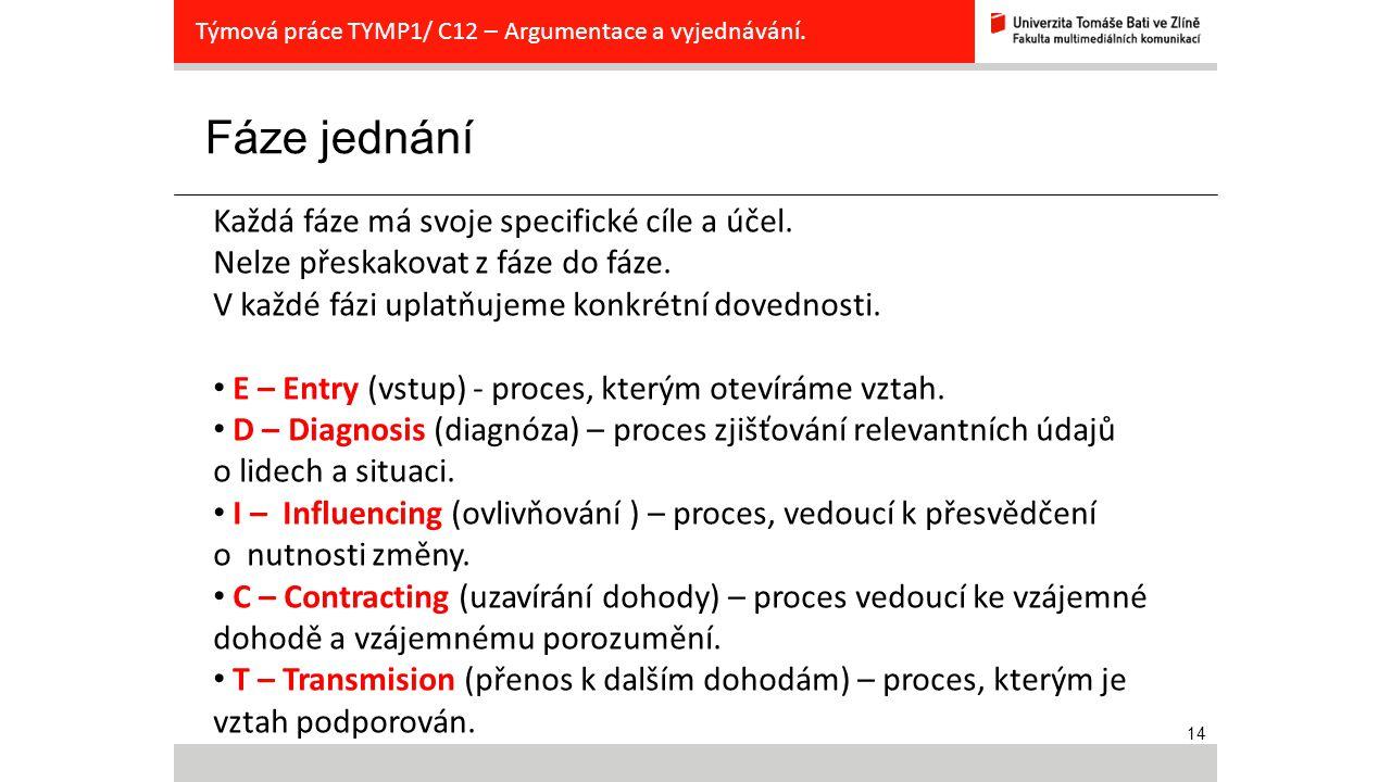 14 Fáze jednání Týmová práce TYMP1/ C12 – Argumentace a vyjednávání. Každá fáze má svoje specifické cíle a účel. Nelze přeskakovat z fáze do fáze. V k