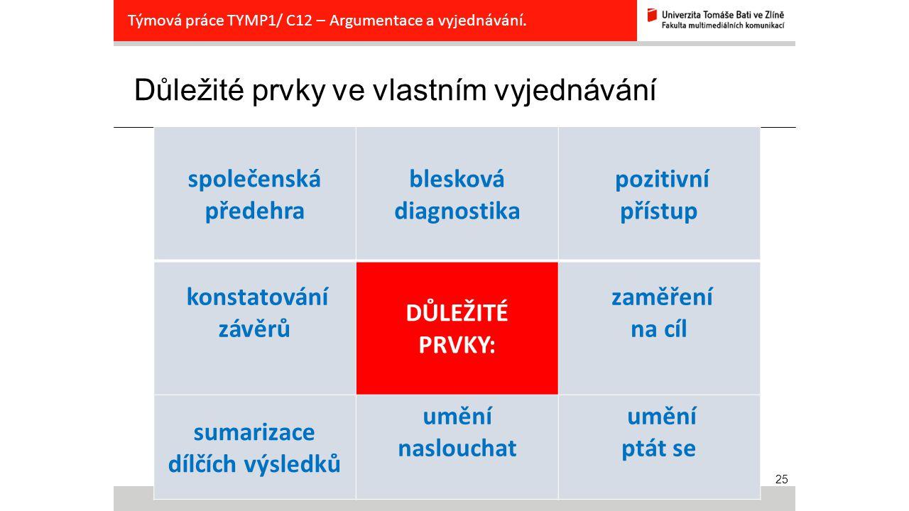 25 Důležité prvky ve vlastním vyjednávání Týmová práce TYMP1/ C12 – Argumentace a vyjednávání. společenská předehra blesková diagnostika pozitivní pří