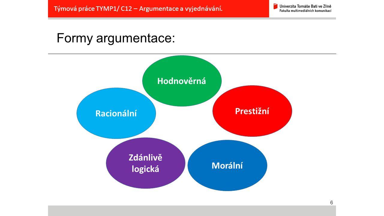 6 Formy argumentace: Týmová práce TYMP1/ C12 – Argumentace a vyjednávání. Racionální Zdánlivě logická Morální Prestižní Hodnověrná