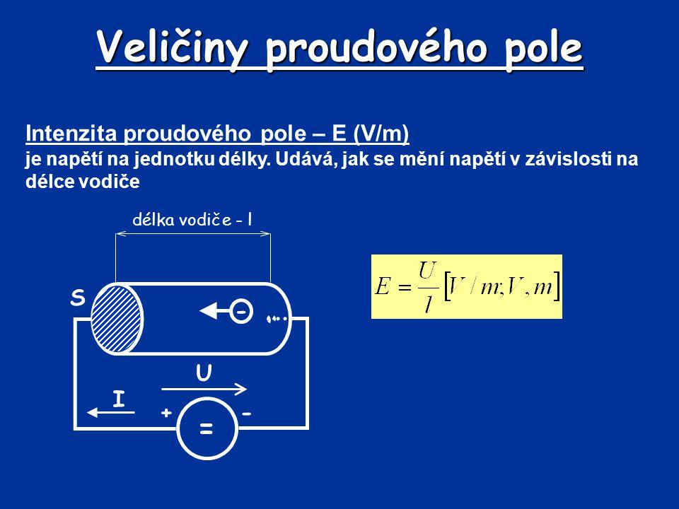 Intenzita proudového pole – E (V/m) je napětí na jednotku délky. Udává, jak se mění napětí v závislosti na délce vodiče Veličiny proudového pole - I =
