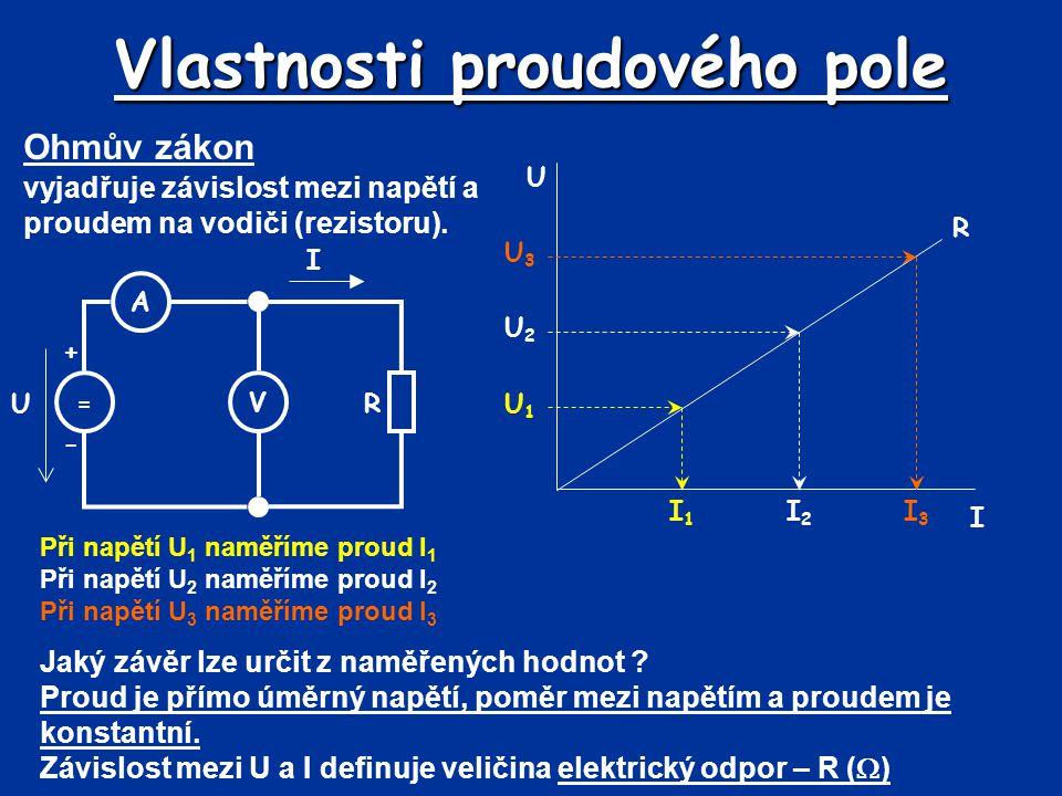 Ohmův zákon vyjadřuje závislost mezi napětí a proudem na vodiči (rezistoru). Vlastnosti proudového pole I = + - U V A R U I Při napětí U 1 naměříme pr