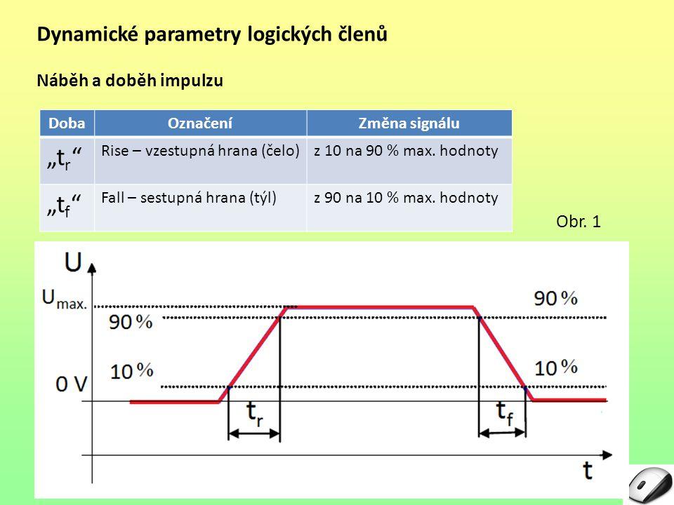 """Dynamické parametry logických členů Náběh a doběh impulzu DobaOznačeníZměna signálu """"t r """" Rise – vzestupná hrana (čelo)z 10 na 90 % max. hodnoty """"t f"""