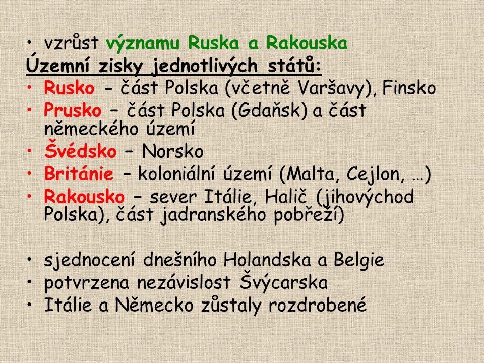 vzrůst významu Ruska a Rakouska Územní zisky jednotlivých států: Rusko - část Polska (včetně Varšavy), Finsko Prusko – část Polska (Gdaňsk) a část něm