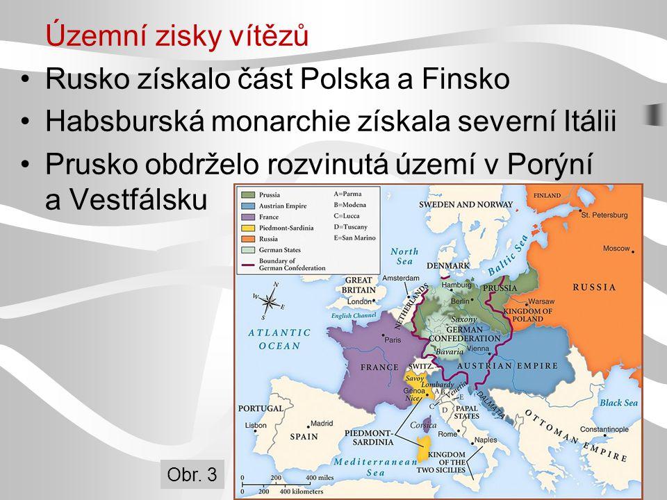 Územní zisky vítězů Rusko získalo část Polska a Finsko Habsburská monarchie získala severní Itálii Prusko obdrželo rozvinutá území v Porýní a Vestfálsku Obr.