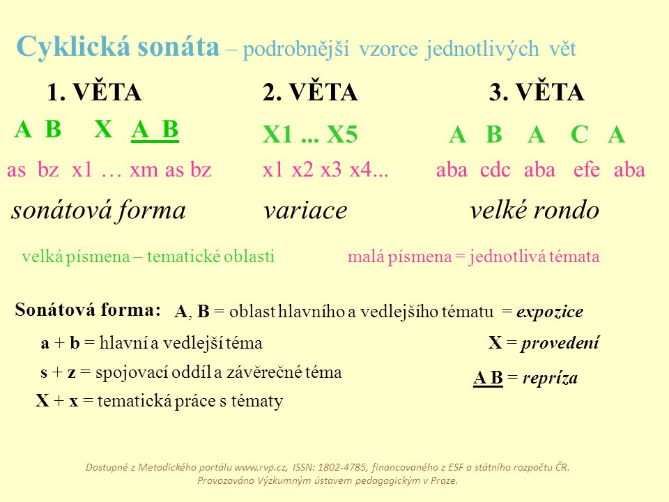 1. VĚTA A B X A B as bz x1 … xm as bz sonátová forma 2. VĚTA X1... X5 x1 x2 x3 x4... variace 3. VĚTA A B A C A aba cdc aba efe aba velké rondo Cyklick