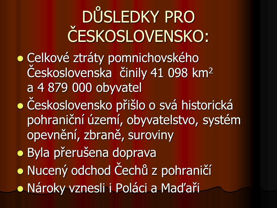 DŮSLEDKY PRO ČESKOSLOVENSKO: Celkové ztráty pomnichovského Československa činily 41 098 km 2 a 4 879 000 obyvatel Celkové ztráty pomnichovského Českos