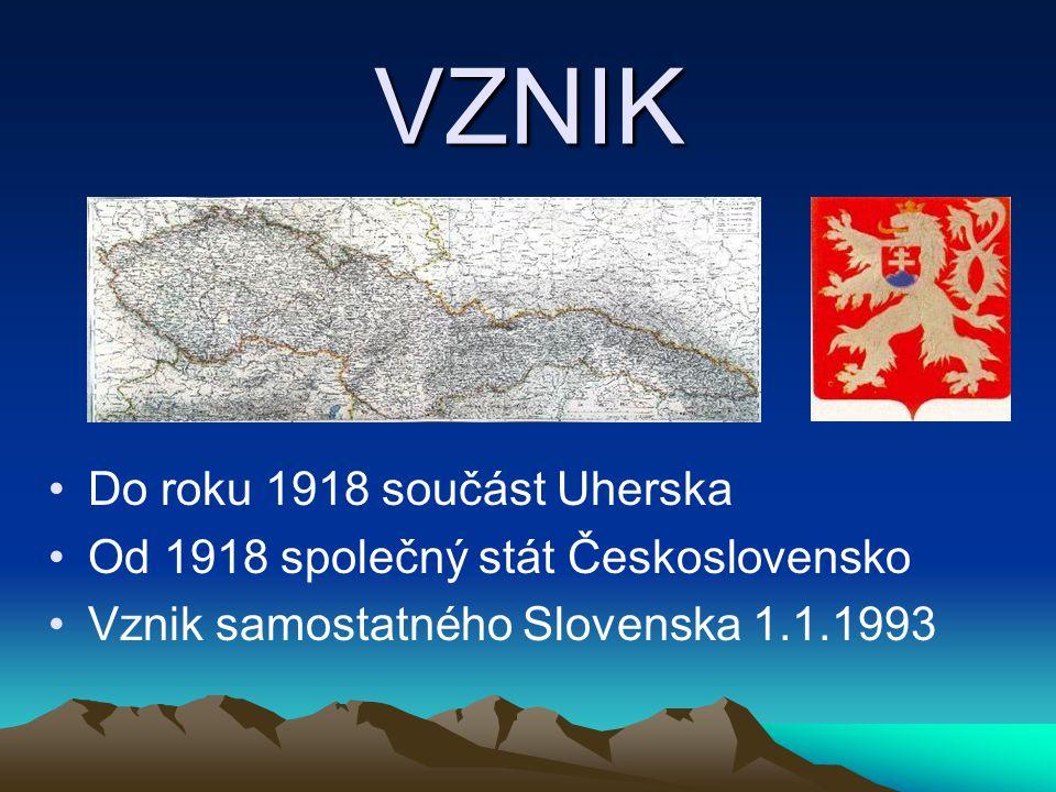 SOUSEDNÍ STÁTY Česká republika Polsko Ukrajina Maďarsko Rakousko