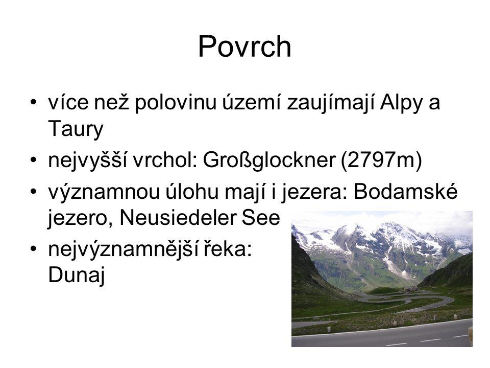 Povrch více než polovinu území zaujímají Alpy a Taury nejvyšší vrchol: Großglockner (2797m) významnou úlohu mají i jezera: Bodamské jezero, Neusiedele
