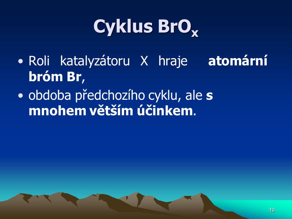 Cyklus BrO x Roli katalyzátoru X hraje atomární bróm Br, obdoba předchozího cyklu, ale s mnohem větším účinkem. 10