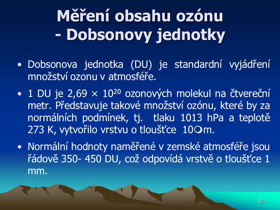 Měření obsahu ozónu - Dobsonovy jednotky Dobsonova jednotka (DU) je standardní vyjádření množství ozonu v atmosféře. 1 DU je 2,69 × 10 20 ozonových mo