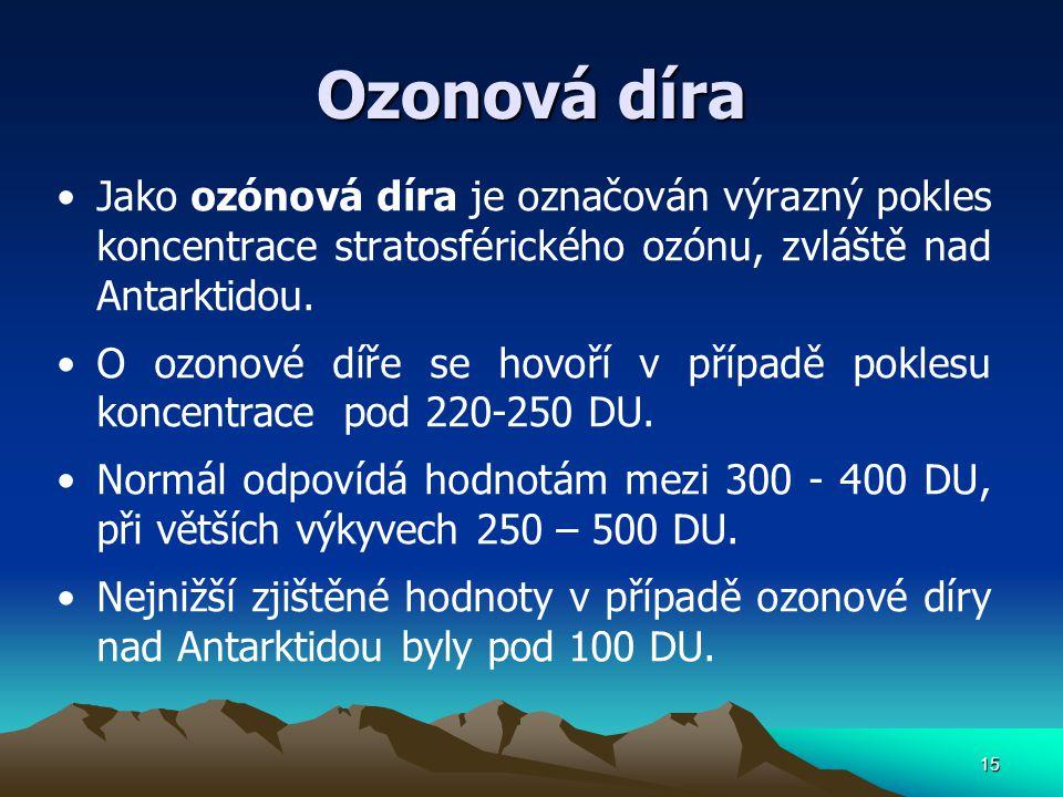 Ozonová díra Jako ozónová díra je označován výrazný pokles koncentrace stratosférického ozónu, zvláště nad Antarktidou. O ozonové díře se hovoří v pří