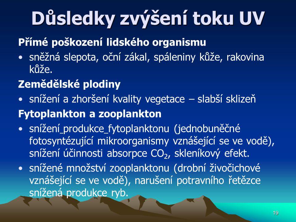 Důsledky zvýšení toku UV Přímé poškození lidského organismu sněžná slepota, oční zákal, spáleniny kůže, rakovina kůže. Zemědělské plodiny snížení a zh