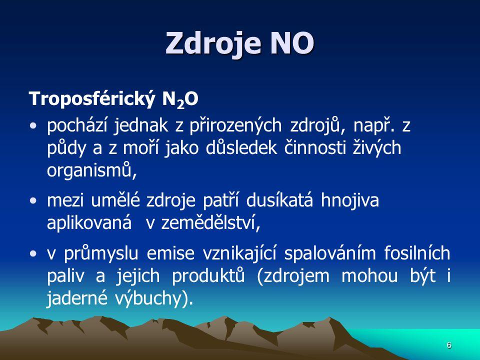 Zdroje NO Troposférický N 2 O pochází jednak z přirozených zdrojů, např. z půdy a z moří jako důsledek činnosti živých organismů, mezi umělé zdroje pa