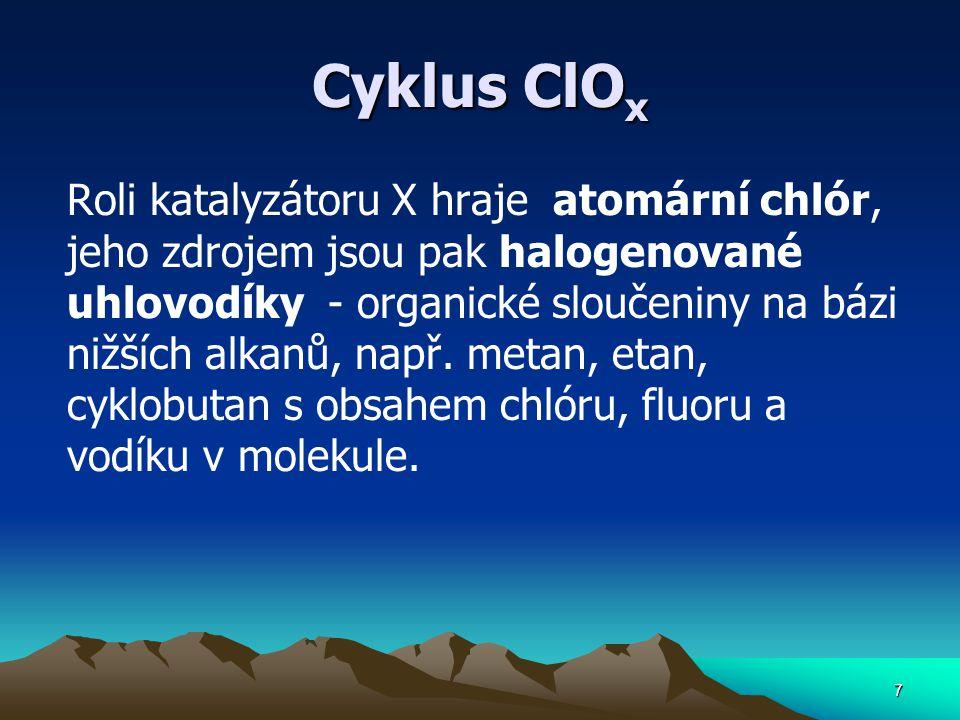 Cyklus ClO x Roli katalyzátoru X hraje atomární chlór, jeho zdrojem jsou pak halogenované uhlovodíky - organické sloučeniny na bázi nižších alkanů, na