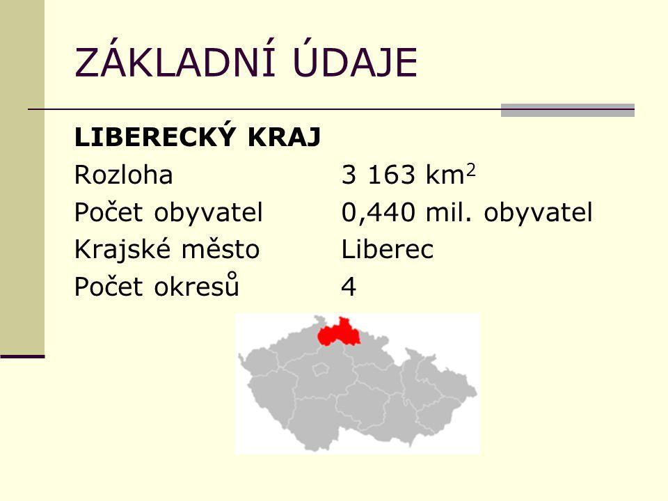 Symboly Libereckého kraje Znak kraje Vlajka kraje