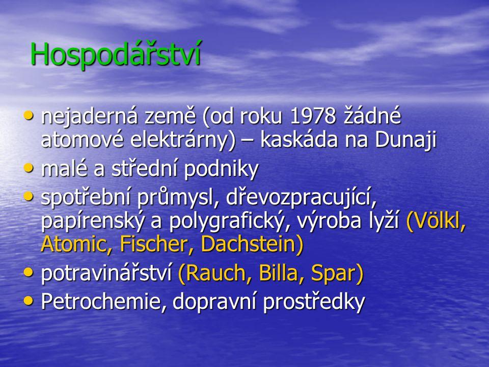 Hospodářství nejaderná země (od roku 1978 žádné atomové elektrárny) – kaskáda na Dunaji nejaderná země (od roku 1978 žádné atomové elektrárny) – kaskáda na Dunaji malé a střední podniky malé a střední podniky spotřební průmysl, dřevozpracující, papírenský a polygrafický, výroba lyží (Völkl, Atomic, Fischer, Dachstein) spotřební průmysl, dřevozpracující, papírenský a polygrafický, výroba lyží (Völkl, Atomic, Fischer, Dachstein) potravinářství (Rauch, Billa, Spar) potravinářství (Rauch, Billa, Spar) Petrochemie, dopravní prostředky Petrochemie, dopravní prostředky