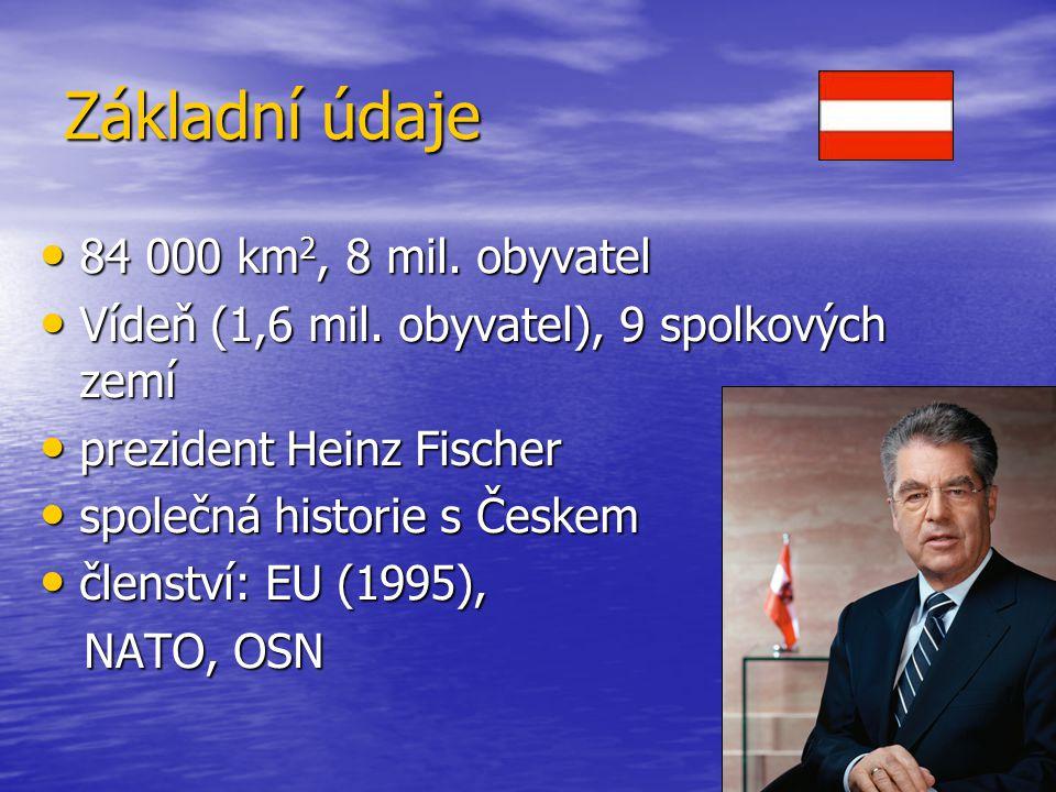 Základní údaje 84 000 km 2, 8 mil.obyvatel 84 000 km 2, 8 mil.