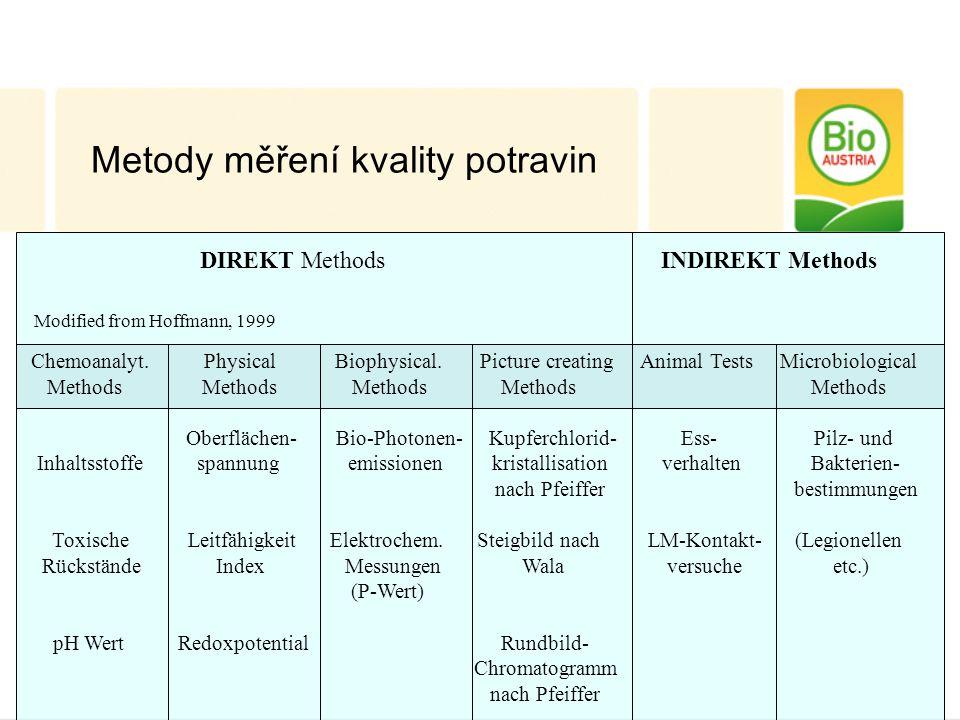 DIREKT Methods INDIREKT Methods Chemoanalyt. Physical Biophysical. Picture creating Animal Tests Microbiological Methods Methods Methods Methods Metho