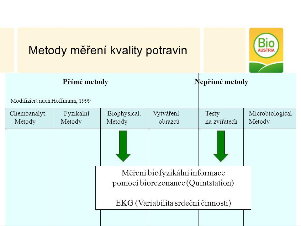 Přímé metody Nepřímé metody Chemoanalyt. Fyzikalní Biophysical.