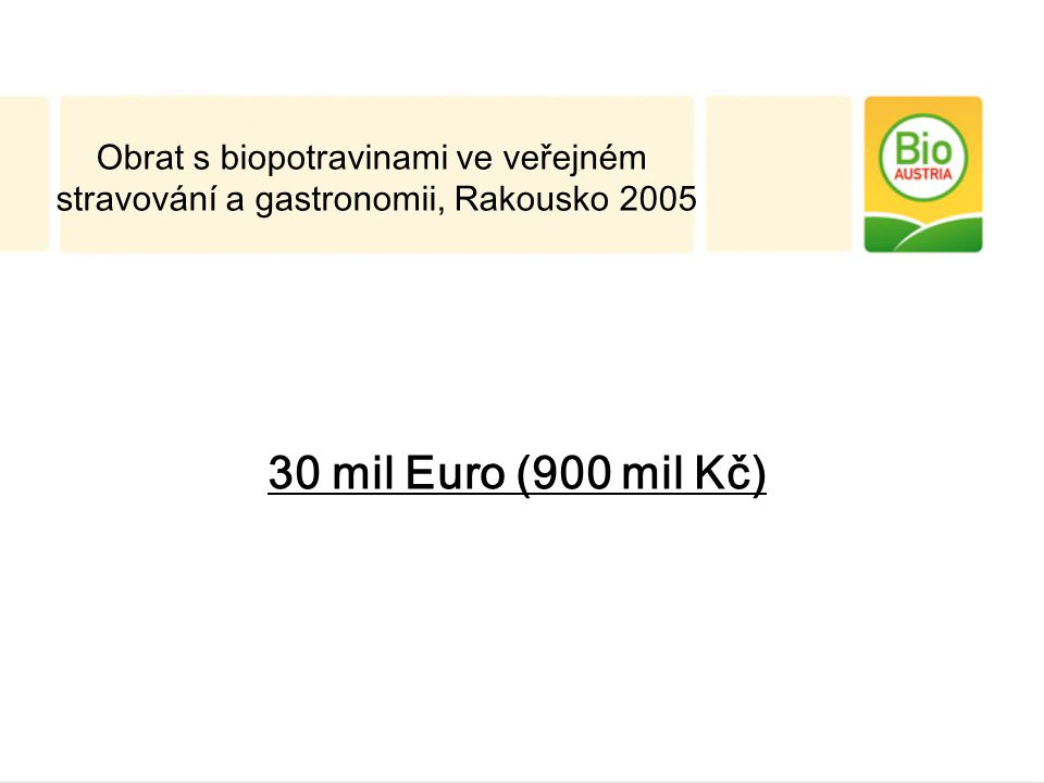 30 mil Euro (900 mil Kč) Obrat s biopotravinami ve veřejném stravování a gastronomii, Rakousko 2005