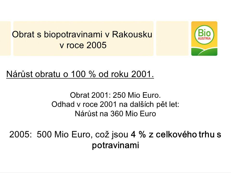 Nárůst obratu o 100 % od roku 2001. Obrat 2001: 250 Mio Euro.