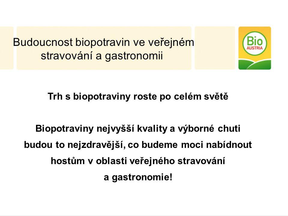 Budoucnost biopotravin ve veřejném stravování a gastronomii Trh s biopotraviny roste po celém světě Biopotraviny nejvyšší kvality a výborné chuti budou to nejzdravější, co budeme moci nabídnout hostům v oblasti veřejného stravování a gastronomie!