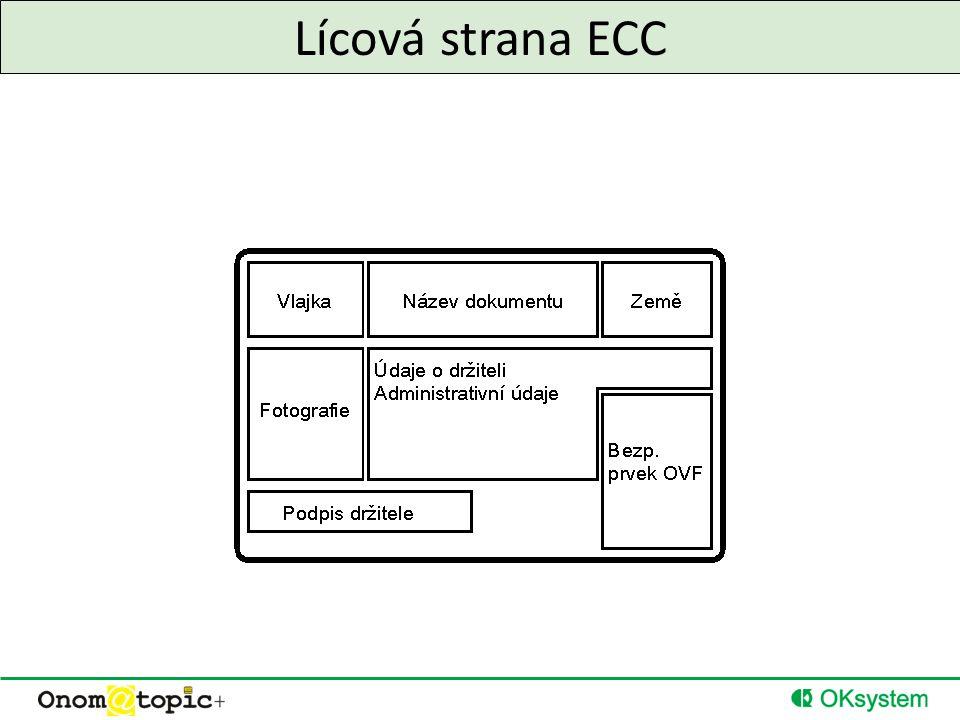 Lícová strana ECC