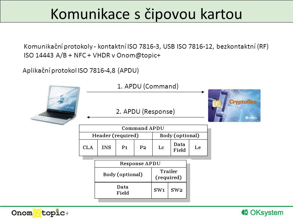 Komunikace s čipovou kartou 2. APDU (Response) 1.