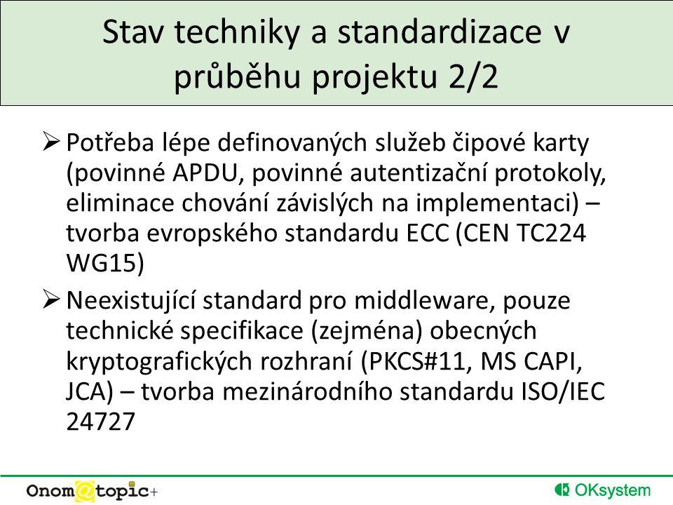 ISO/IEC FDIS 24727-1 – architektura Aplikace rezidentní na kartě Odvozeno z CEN TC224 WG15 spec.