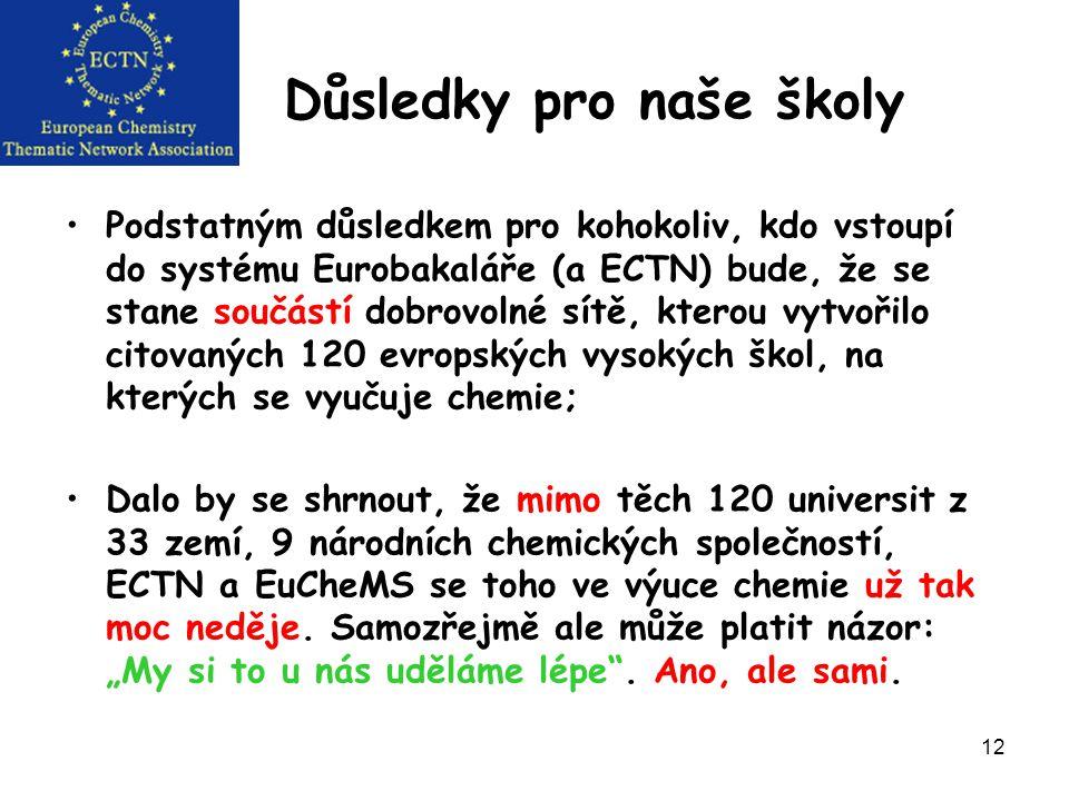 12 Důsledky pro naše školy Podstatným důsledkem pro kohokoliv, kdo vstoupí do systému Eurobakaláře (a ECTN) bude, že se stane součástí dobrovolné sítě, kterou vytvořilo citovaných 120 evropských vysokých škol, na kterých se vyučuje chemie; Dalo by se shrnout, že mimo těch 120 universit z 33 zemí, 9 národních chemických společností, ECTN a EuCheMS se toho ve výuce chemie už tak moc neděje.