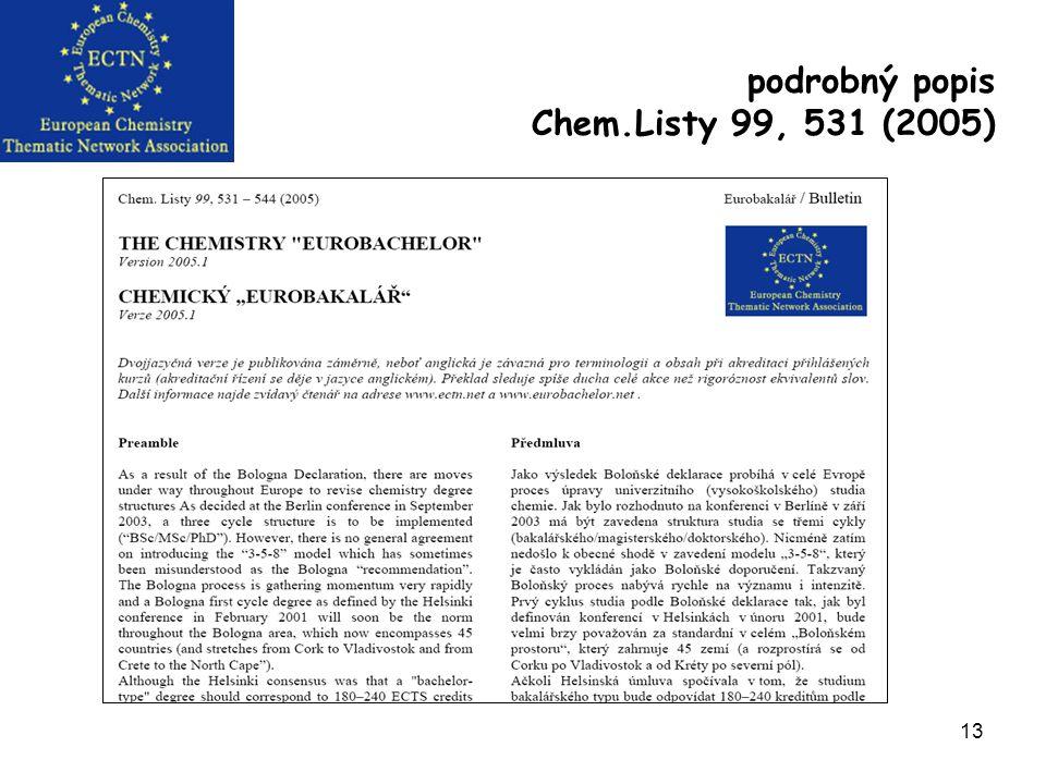 13 podrobný popis Chem.Listy 99, 531 (2005)