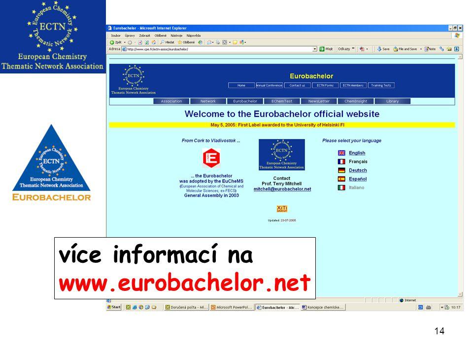 14 více informací na www.eurobachelor.net