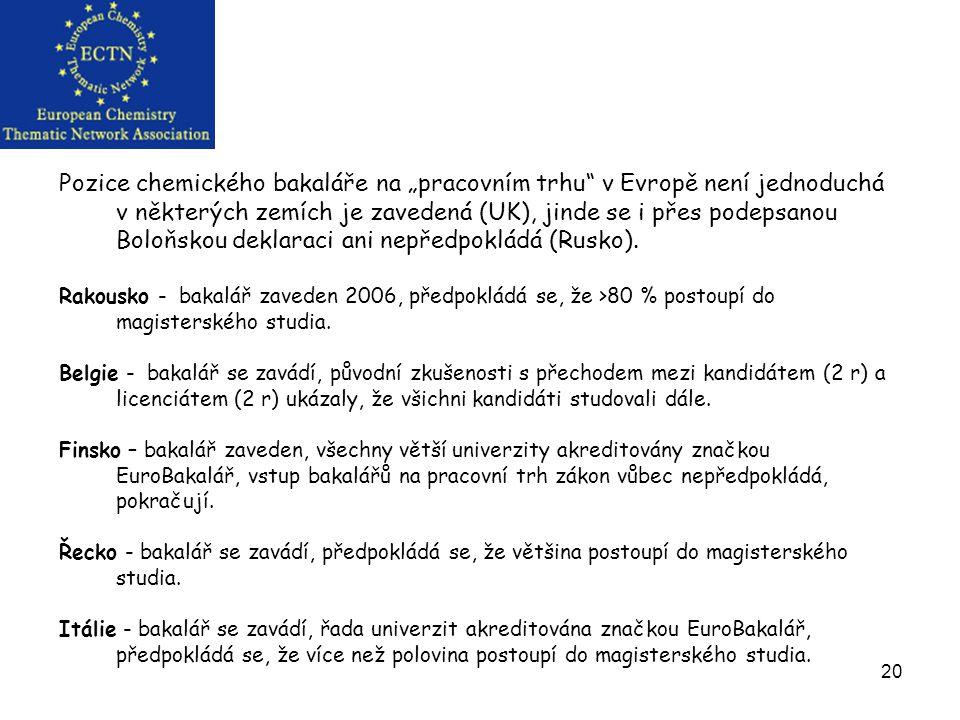 """20 Pozice chemického bakaláře na """"pracovním trhu v Evropě není jednoduchá v některých zemích je zavedená (UK), jinde se i přes podepsanou Boloňskou deklaraci ani nepředpokládá (Rusko)."""