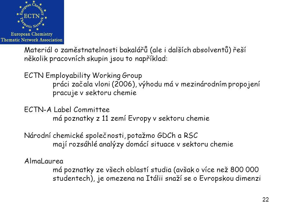 22 Materiál o zaměstnatelnosti bakalářů (ale i dalších absolventů) řeší několik pracovních skupin jsou to například: ECTN Employability Working Group práci začala vloni (2006), výhodu má v mezinárodním propojení pracuje v sektoru chemie ECTN-A Label Committee má poznatky z 11 zemí Evropy v sektoru chemie Národní chemické společnosti, potažmo GDCh a RSC mají rozsáhlé analýzy domácí situace v sektoru chemie AlmaLaurea má poznatky ze všech oblastí studia (avšak o více než 800 000 studentech), je omezena na Itálii snaží se o Evropskou dimenzi