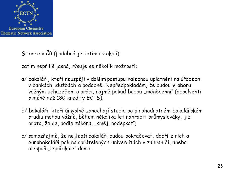 23 Situace v ČR (podobná je zatím i v okolí): zatím nepříliš jasná, rýsuje se několik možností: a/ bakaláři, kteří neuspějí v dalším postupu naleznou uplatnění na úřadech, v bankách, službách a podobně.