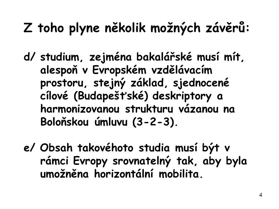 4 Z toho plyne několik možných závěrů: d/ studium, zejména bakalářské musí mít, alespoň v Evropském vzdělávacím prostoru, stejný základ, sjednocené cílové (Budapešťské) deskriptory a harmonizovanou strukturu vázanou na Boloňskou úmluvu (3-2-3).