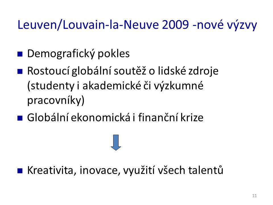 11 Leuven/Louvain-la-Neuve 2009 -nové výzvy Demografický pokles Rostoucí globální soutěž o lidské zdroje (studenty i akademické či výzkumné pracovníky) Globální ekonomická i finanční krize Kreativita, inovace, využití všech talentů