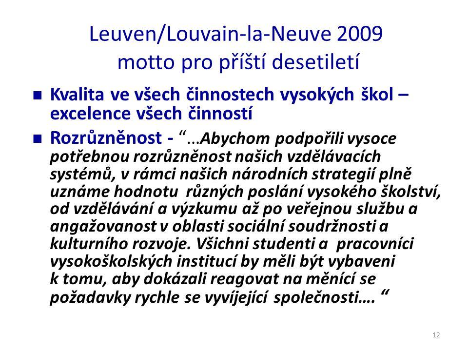 12 Leuven/Louvain-la-Neuve 2009 motto pro příští desetiletí Kvalita ve všech činnostech vysokých škol – excelence všech činností Rozrůzněnost - … Abychom podpořili vysoce potřebnou rozrůzněnost našich vzdělávacích systémů, v rámci našich národních strategií plně uznáme hodnotu různých poslání vysokého školství, od vzdělávání a výzkumu až po veřejnou službu a angažovanost v oblasti sociální soudržnosti a kulturního rozvoje.
