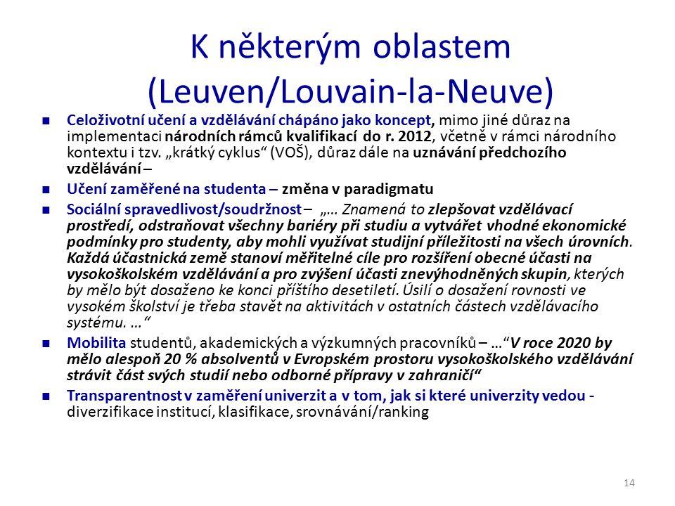 14 K některým oblastem (Leuven/Louvain-la-Neuve) Celoživotní učení a vzdělávání chápáno jako koncept, mimo jiné důraz na implementaci národních rámců kvalifikací do r.