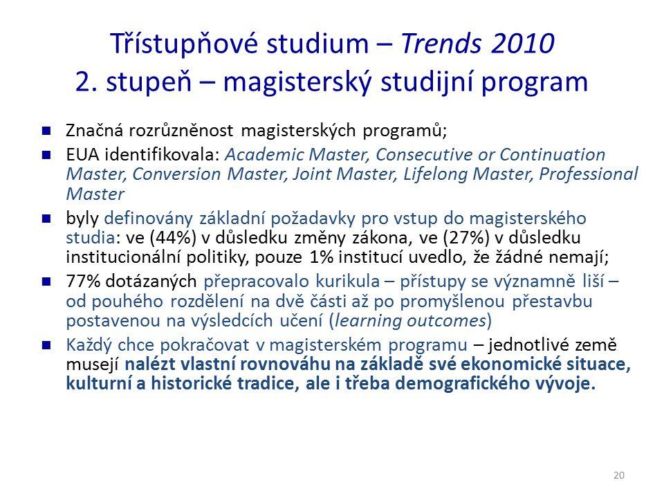 20 Třístupňové studium – Trends 2010 2. stupeň – magisterský studijní program Značná rozrůzněnost magisterských programů; EUA identifikovala: Academic