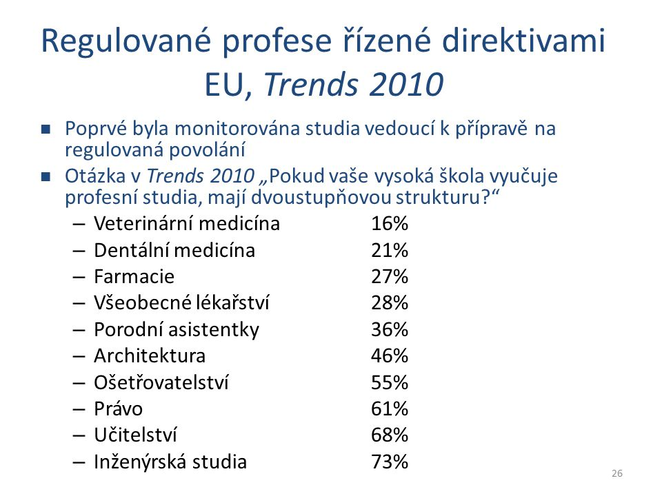 """26 Regulované profese řízené direktivami EU, Trends 2010 Poprvé byla monitorována studia vedoucí k přípravě na regulovaná povolání Otázka v Trends 2010 """"Pokud vaše vysoká škola vyučuje profesní studia, mají dvoustupňovou strukturu – Veterinární medicína16% – Dentální medicína21% – Farmacie27% – Všeobecné lékařství28% – Porodní asistentky36% – Architektura46% – Ošetřovatelství55% – Právo61% – Učitelství68% – Inženýrská studia73%"""
