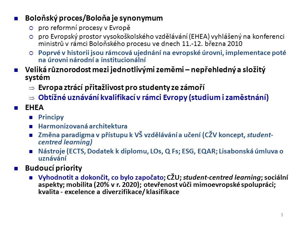 3 Boloňský proces/Boloňa je synonymum  pro reformní procesy v Evropě  pro Evropský prostor vysokoškolského vzdělávání (EHEA) vyhlášený na konferenci