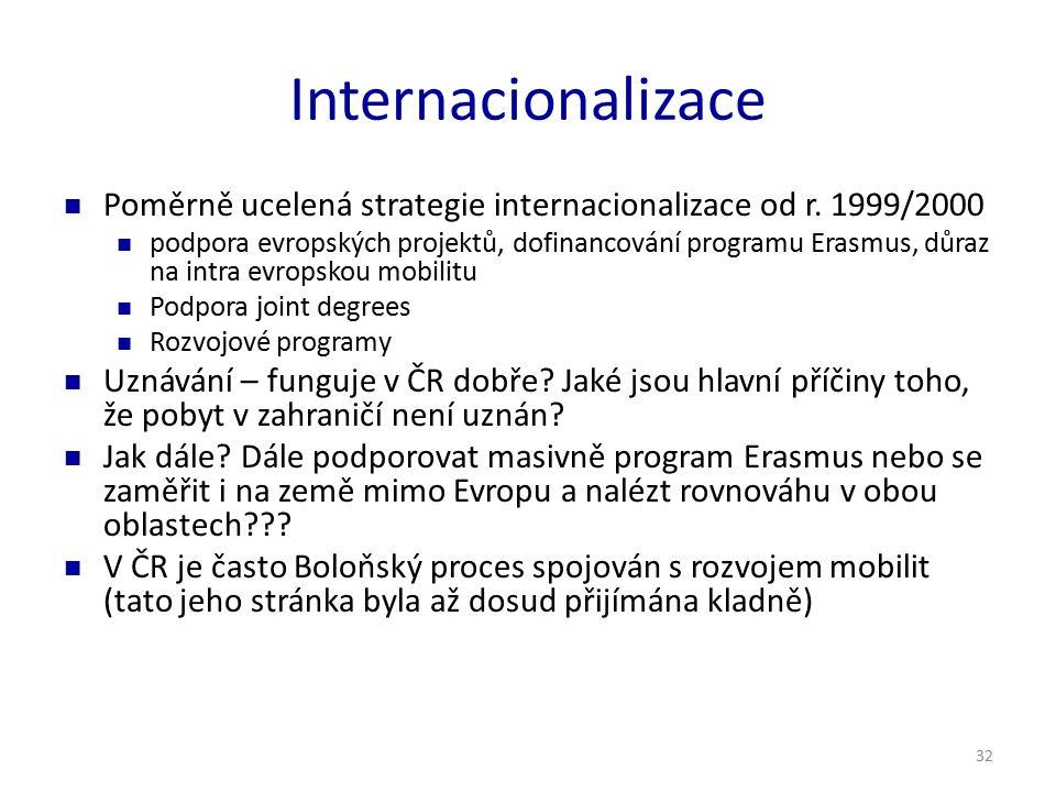 32 Internacionalizace Poměrně ucelená strategie internacionalizace od r. 1999/2000 podpora evropských projektů, dofinancování programu Erasmus, důraz